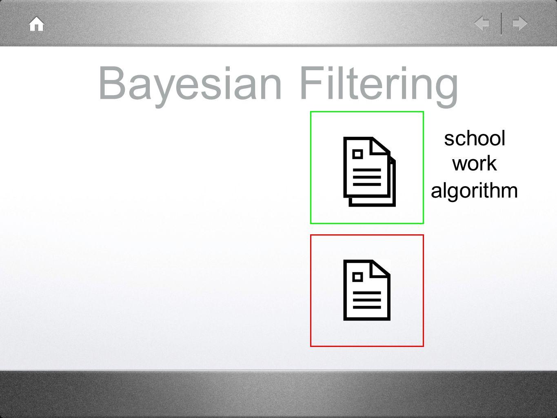 school work algorithm