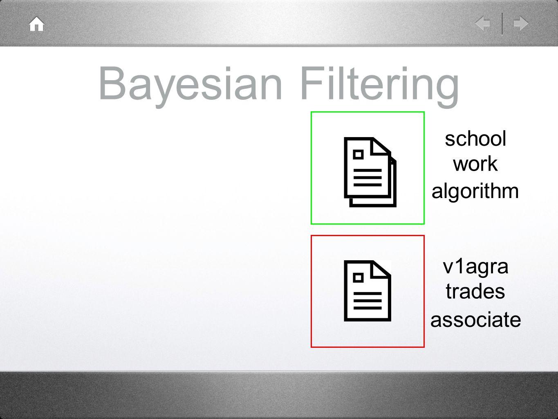 Bayesian Filtering school work algorithm v1agra trades associate