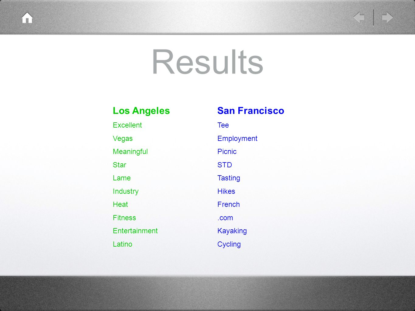 Results Los Angeles Excellent Vegas Meaningful Star Lame Industry Heat Fitness Entertainment Latino San Francisco Tee Employment Picnic STD Tasting Hikes French.com Kayaking Cycling