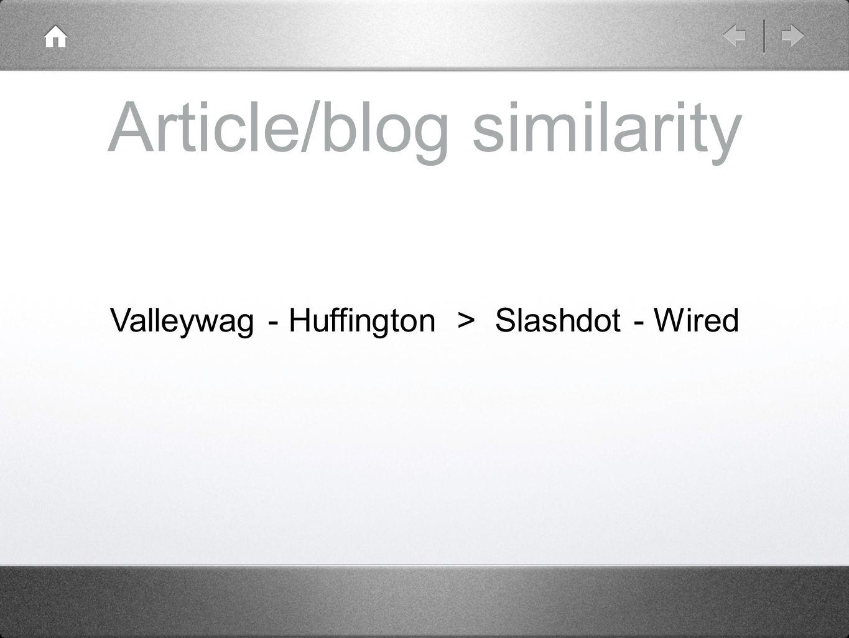 Article/blog similarity Valleywag - Huffington > Slashdot - Wired