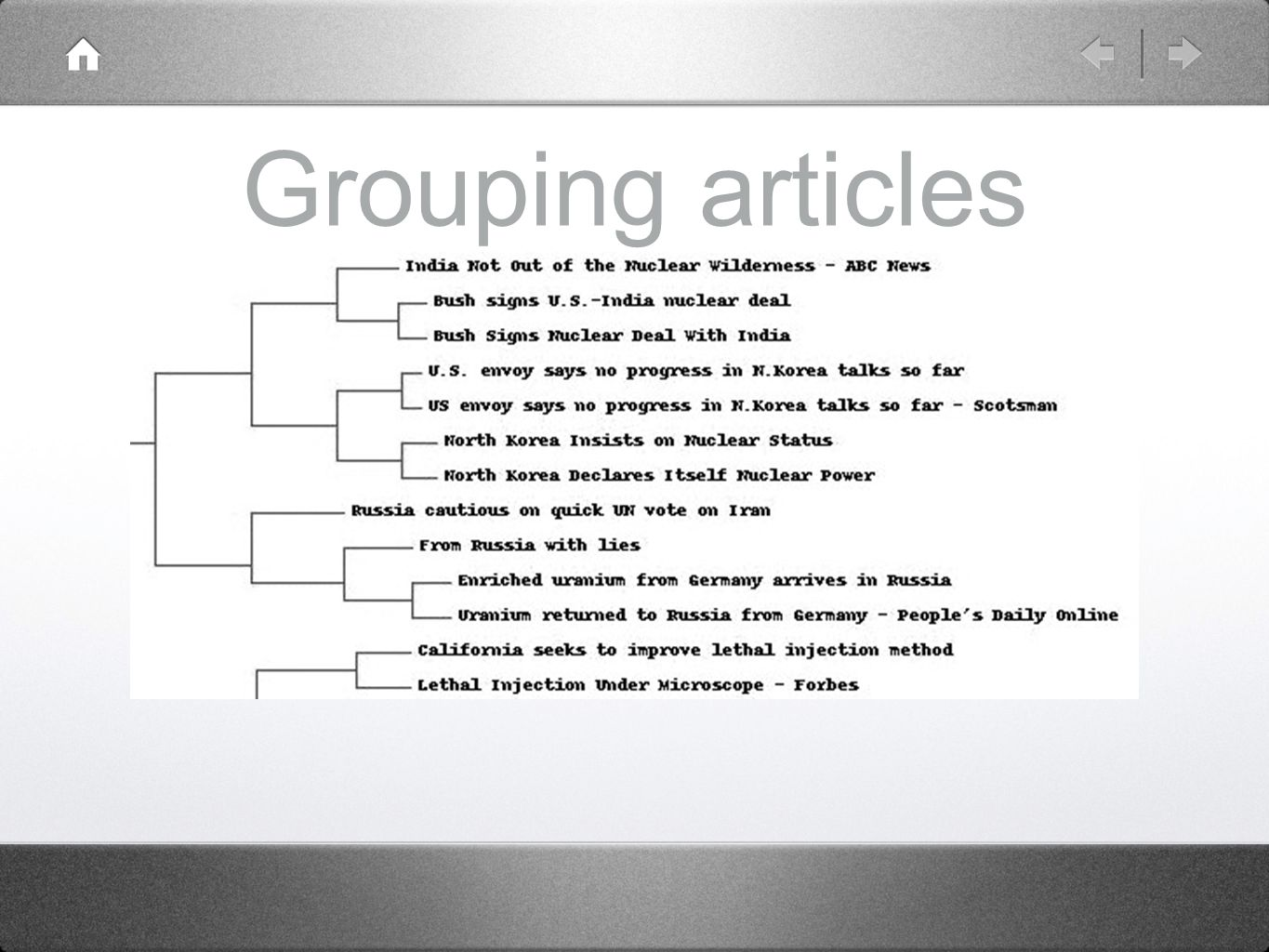 Grouping articles