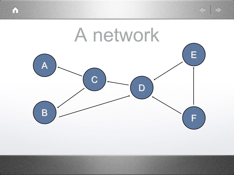 A network A B C D E F
