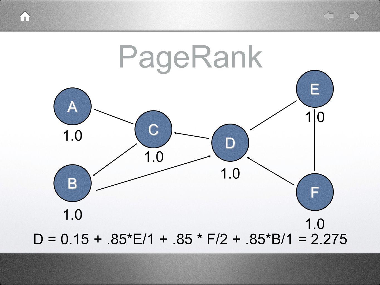 PageRank A B C D E F 1.0 D = 0.15 +.85*E/1 +.85 * F/2 +.85*B/1 = 2.275