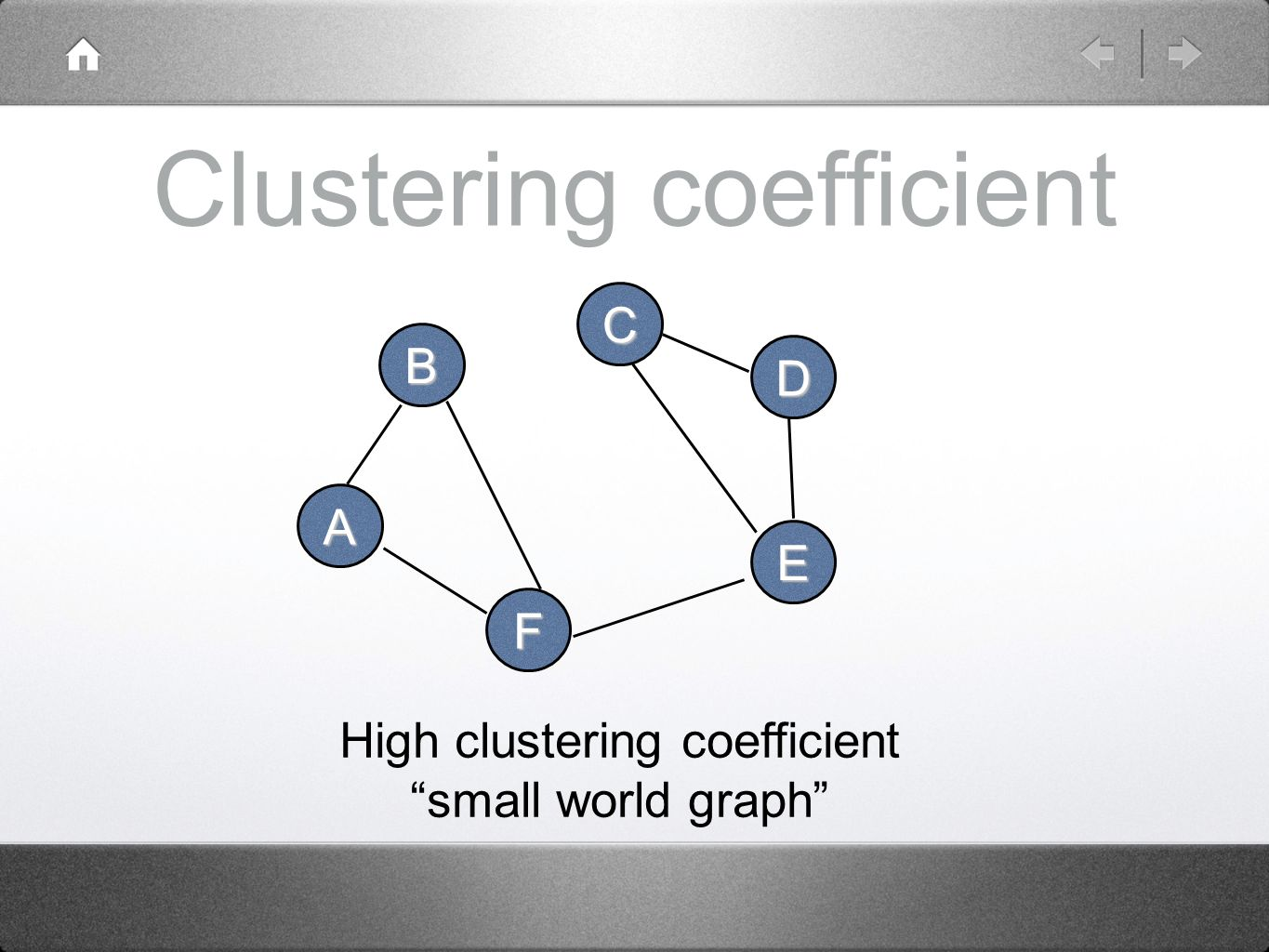 Clustering coefficient A B C D E F High clustering coefficient small world graph