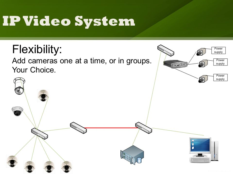 IP Video System Flexibility: Add cameras one at a time, or in groups. Your Choice.