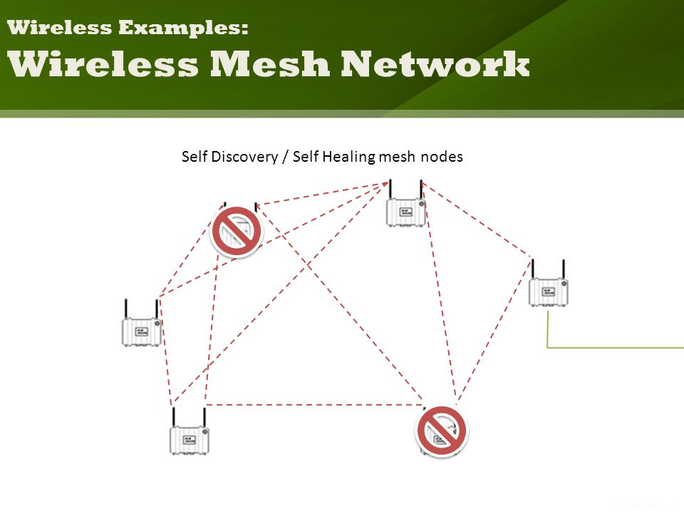Wireless Examples: Wireless Mesh Network Self Discovery / Self Healing mesh nodes