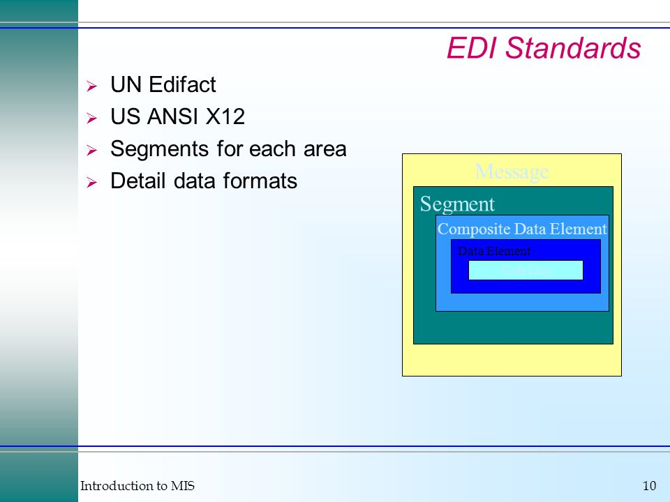 Introduction to MIS10 EDI Standards Message Segment Composite Data Element Data Element Code Lists UN Edifact US ANSI X12 Segments for each area Detail data formats