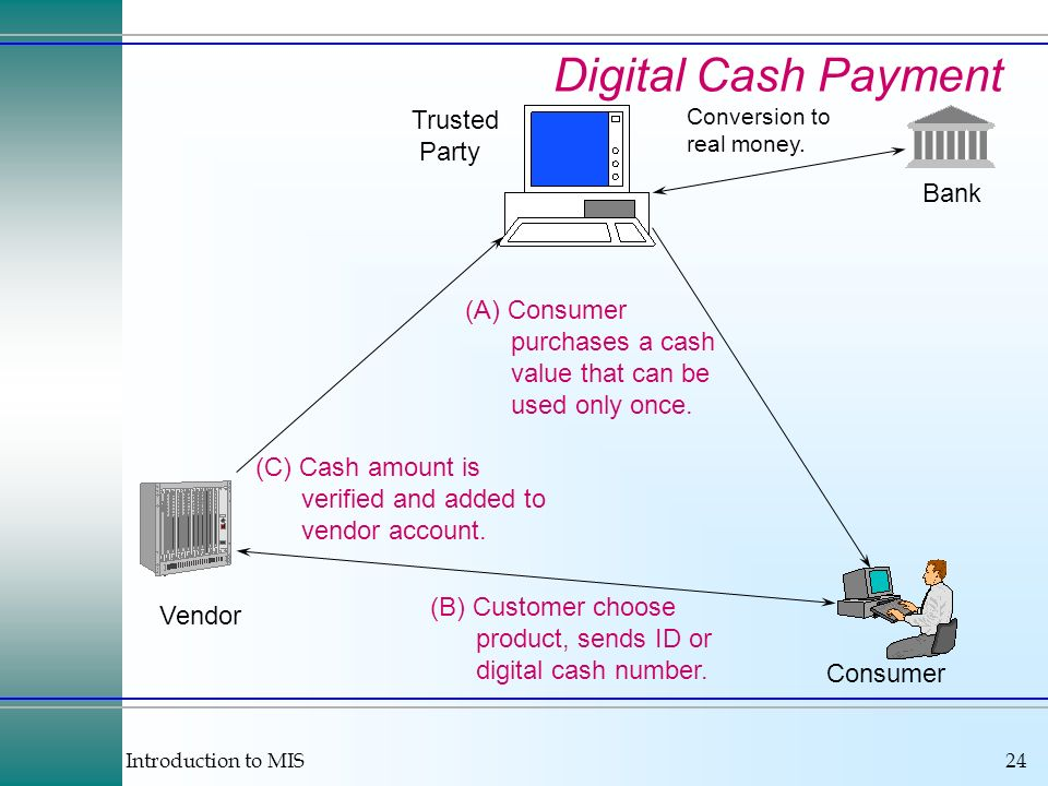 Introduction to MIS24 Digital Cash Payment Consumer Vendor Trusted Party Conversion to real money.
