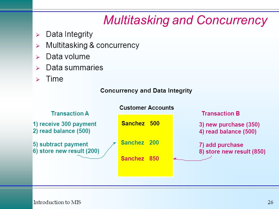 Introduction to MIS26 Concurrency and Data Integrity Customer Accounts Sanchez 500 Transaction ATransaction B 1) receive 300 payment 2) read balance (500) 5) subtract payment 6) store new result (200) Sanchez 200 3) new purchase (350) 4) read balance (500) 7) add purchase 8) store new result (850) Sanchez 850 Multitasking and Concurrency Data Integrity Multitasking & concurrency Data volume Data summaries Time