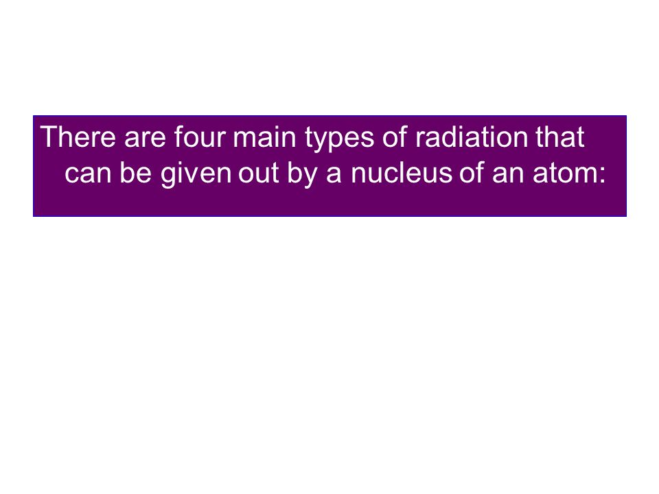 There are four main types of radiation that can be given out by a nucleus of an atom: