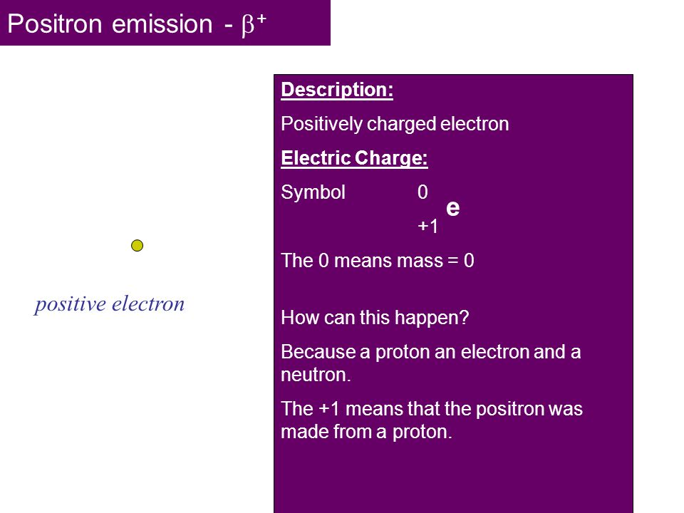 Positron emission - + positive electron Description: Positively charged electron Electric Charge: Symbol 0 +1 The 0 means mass = 0 How can this happen