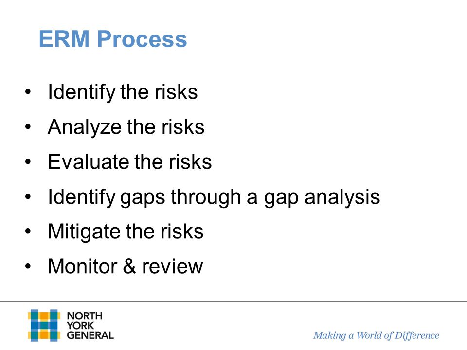 ERM Process Identify the risks Analyze the risks Evaluate the risks Identify gaps through a gap analysis Mitigate the risks Monitor & review