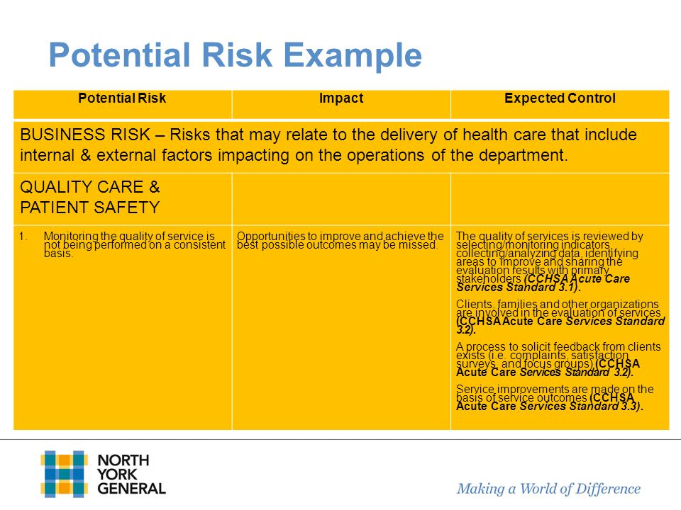 Potential RiskImpactExpected Control BUSINESS RISK – Risks that may relate to the delivery of health care that include internal & external factors imp
