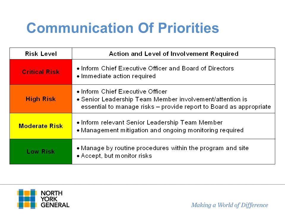 Communication Of Priorities