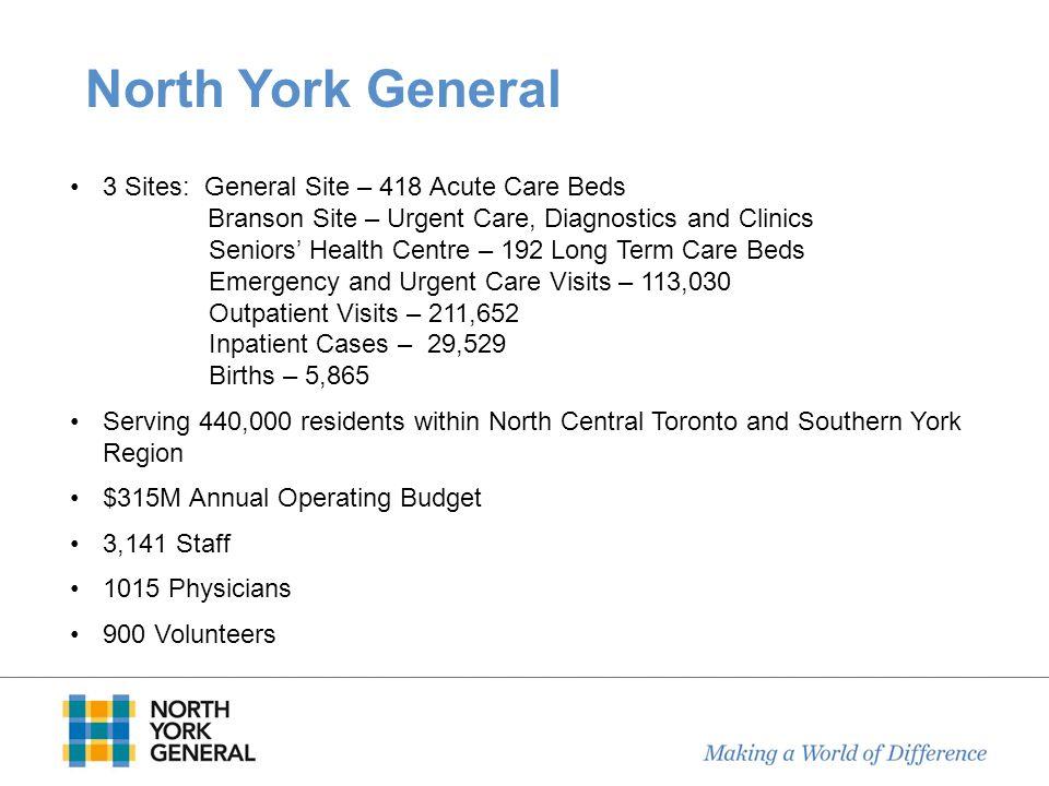 North York General 3 Sites: General Site – 418 Acute Care Beds Branson Site – Urgent Care, Diagnostics and Clinics Seniors Health Centre – 192 Long Te