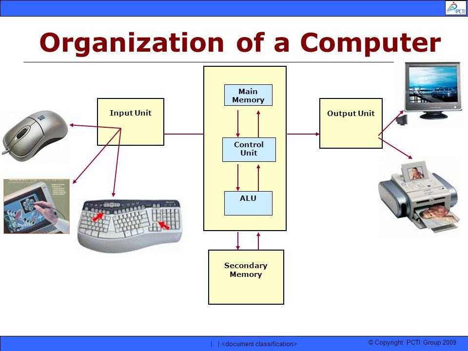 © Copyright PCTI Group 2009 | | Input Unit Output Unit Control Unit Main Memory ALU Secondary Memory Organization of a Computer