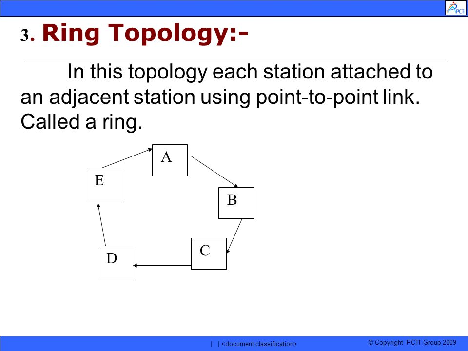 © Copyright PCTI Group 2009 | | 3. Ring Topology:- In this topology each station attached to an adjacent station using point-to-point link. Called a r