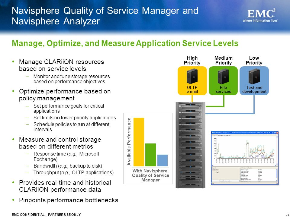 24 EMC CONFIDENTIALPARTNER USE ONLY Navisphere Quality of Service Manager and Navisphere Analyzer Manage CLARiiON resources based on service levels –M