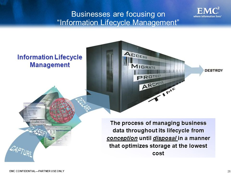25 EMC CONFIDENTIALPARTNER USE ONLY Businesses are focusing on Information Lifecycle Management What is Information Lifecycle Management (ILM)? The pr