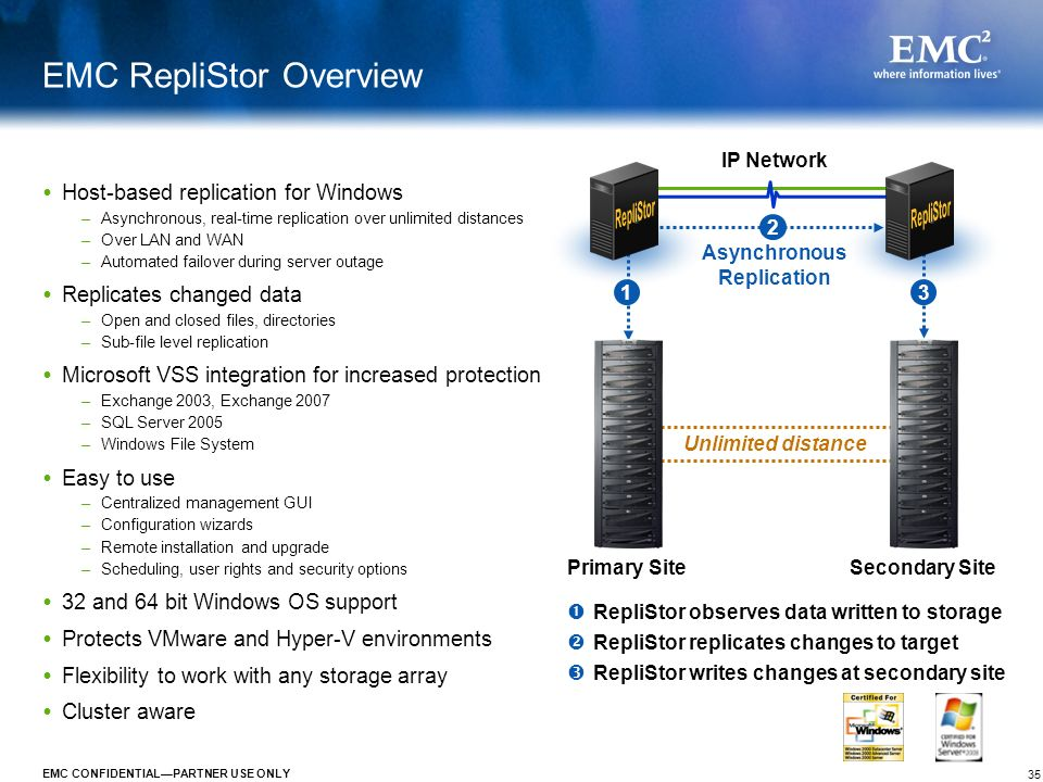 35 EMC CONFIDENTIALPARTNER USE ONLY EMC RepliStor Overview Host-based replication for Windows –Asynchronous, real-time replication over unlimited dist