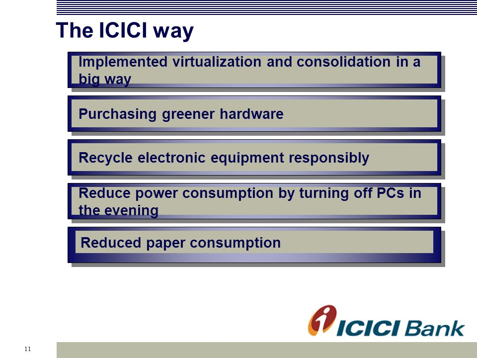 11 The ICICI way Implemented virtualization and consolidation in a big way Purchasing greener hardware Recycle electronic equipment responsibly Reduce