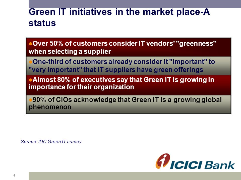 4 Green IT initiatives in the market place-A status Over 50% of customers consider IT vendors'
