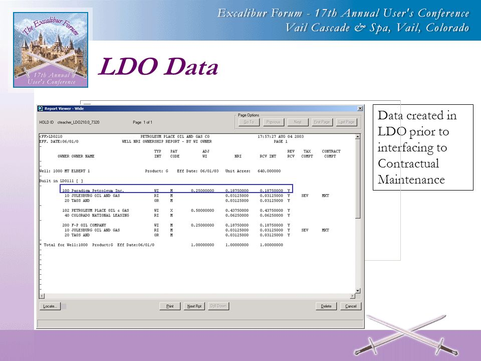 LDO Data Data created in LDO prior to interfacing to Contractual Maintenance