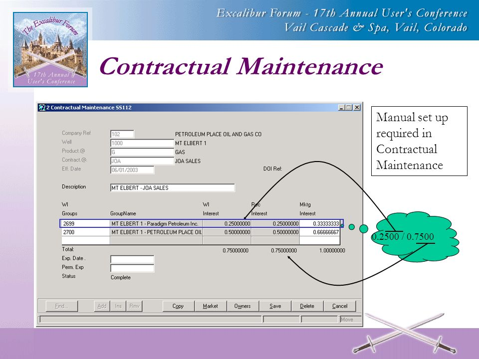 Contractual Maintenance Manual set up required in Contractual Maintenance /
