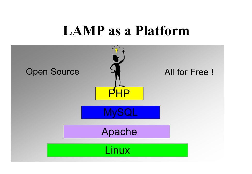 PHP-Middleware Secure Integration of a MySQL Database Apache Middleware MySQL PHP SQL httphttps Firefox Internet Explorer Mozilla
