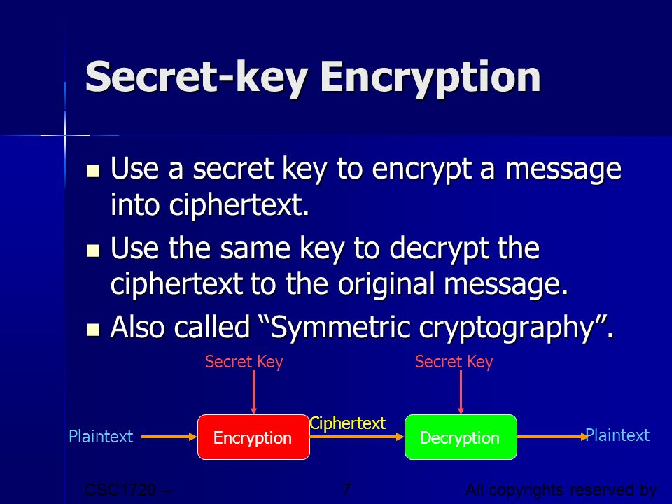 CSC1720 – Introduction to Internet All copyrights reserved by C.C. Cheung 2003. 7 Secret-key Encryption Use a secret key to encrypt a message into cip