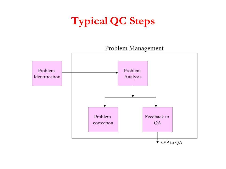Typical QC Steps