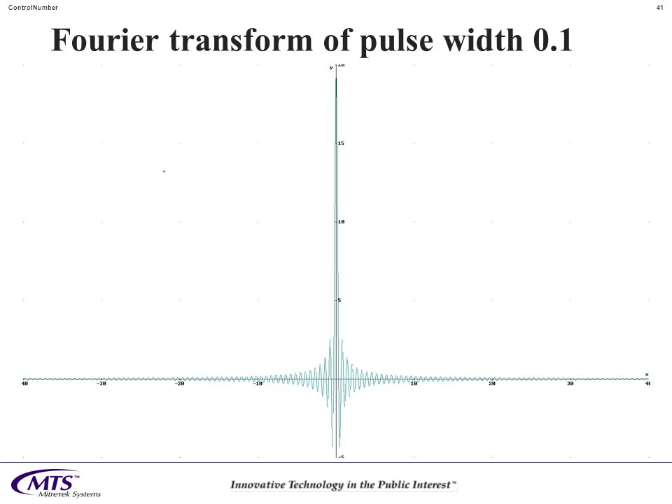 41ControlNumber Fourier transform of pulse width 0.1