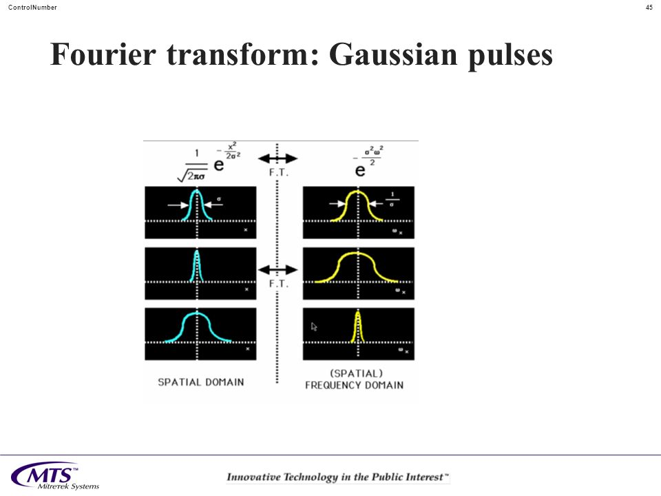 45ControlNumber Fourier transform: Gaussian pulses