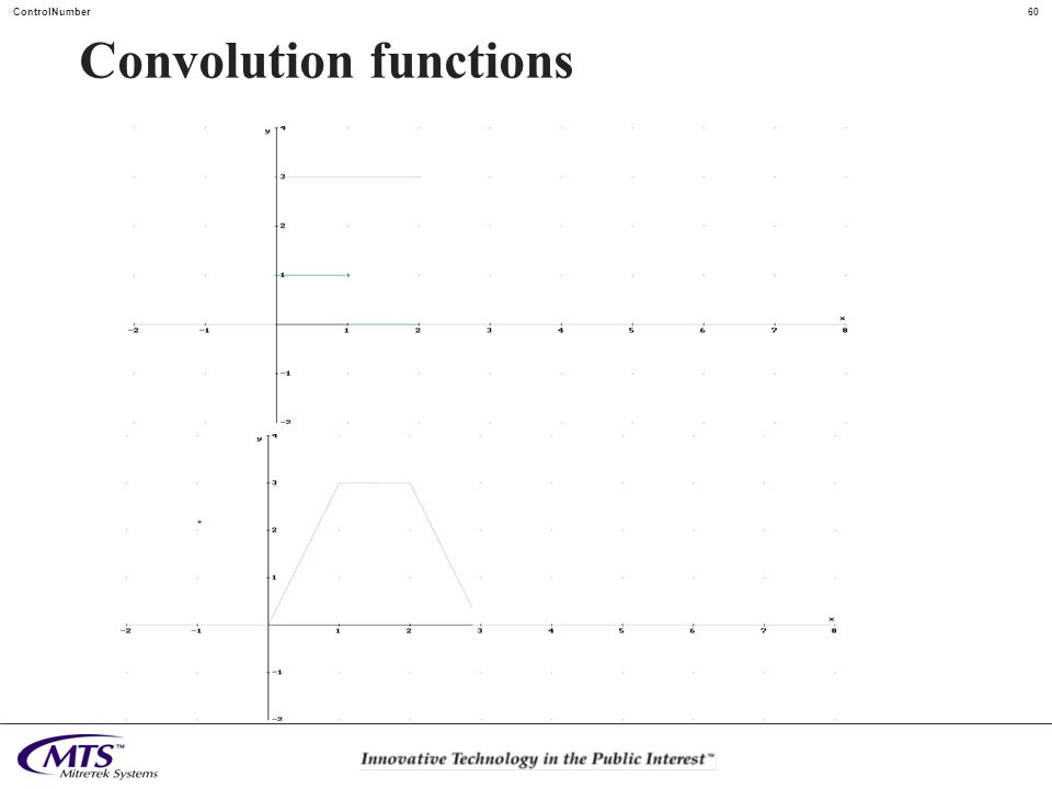 60ControlNumber Convolution functions