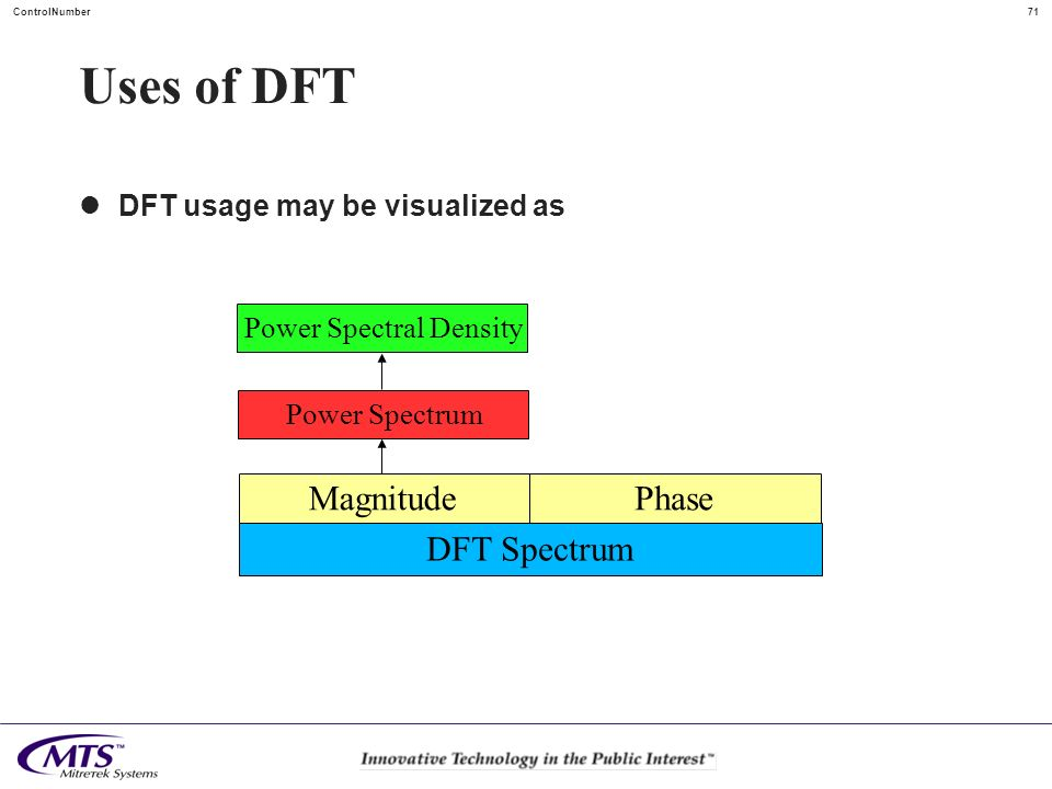 71ControlNumber Uses of DFT DFT usage may be visualized as DFT Spectrum MagnitudePhase Power Spectrum Power Spectral Density