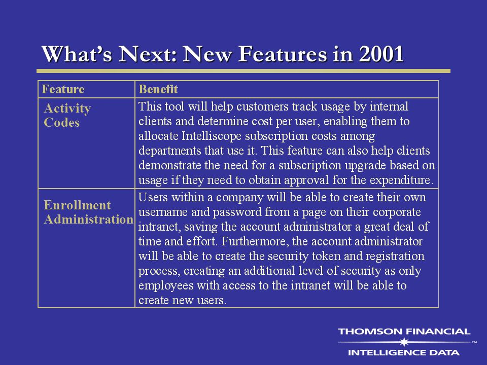 Whats Next: New Features in 2001 Activity Codes Enrollment Administration