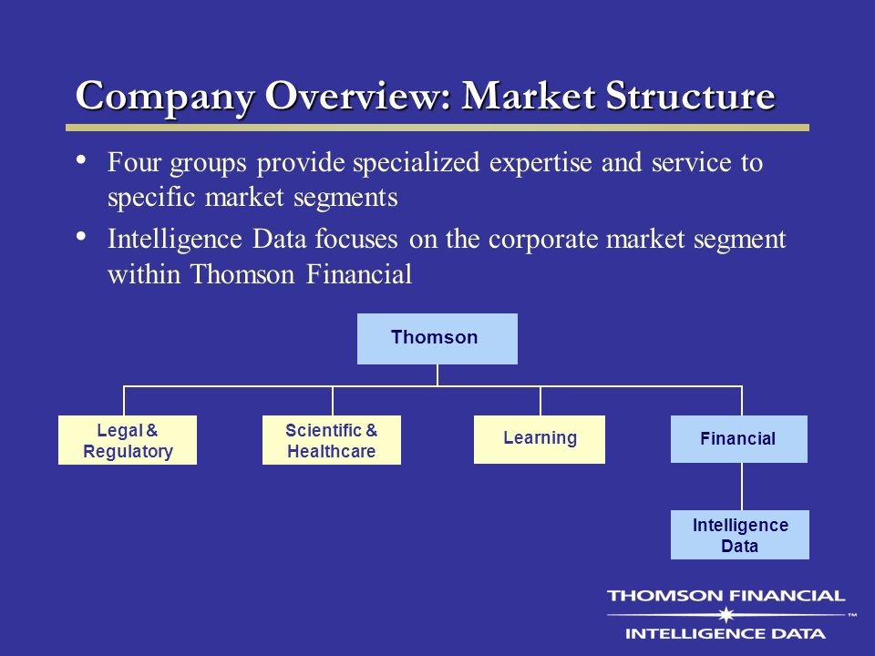 Financial Learning Company Overview: Market Structure Four groups provide specialized expertise and service to specific market segments Intelligence Data focuses on the corporate market segment within Thomson Financial Thomson Legal & Regulatory Scientific & Healthcare Intelligence Data