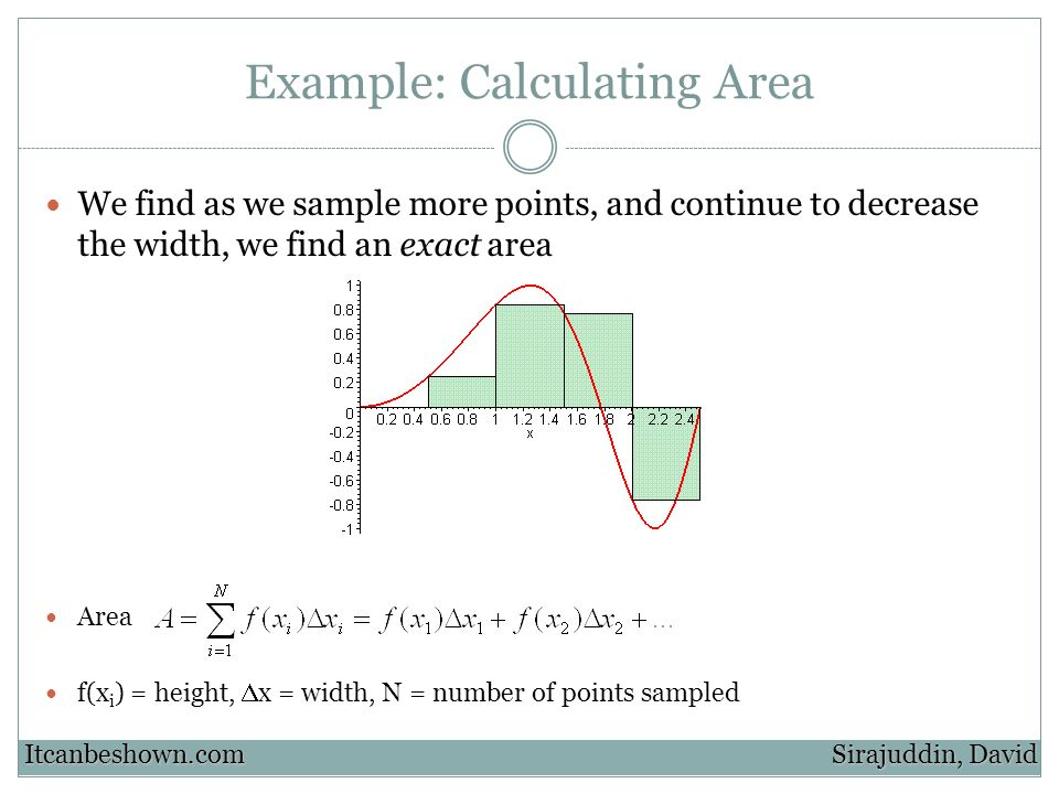 Example: Calculating Area We find as we sample more points, and continue to decrease the width, we find an exact area Area f(x i ) = height, x = width, N = number of points sampled Sirajuddin, David Itcanbeshown.com
