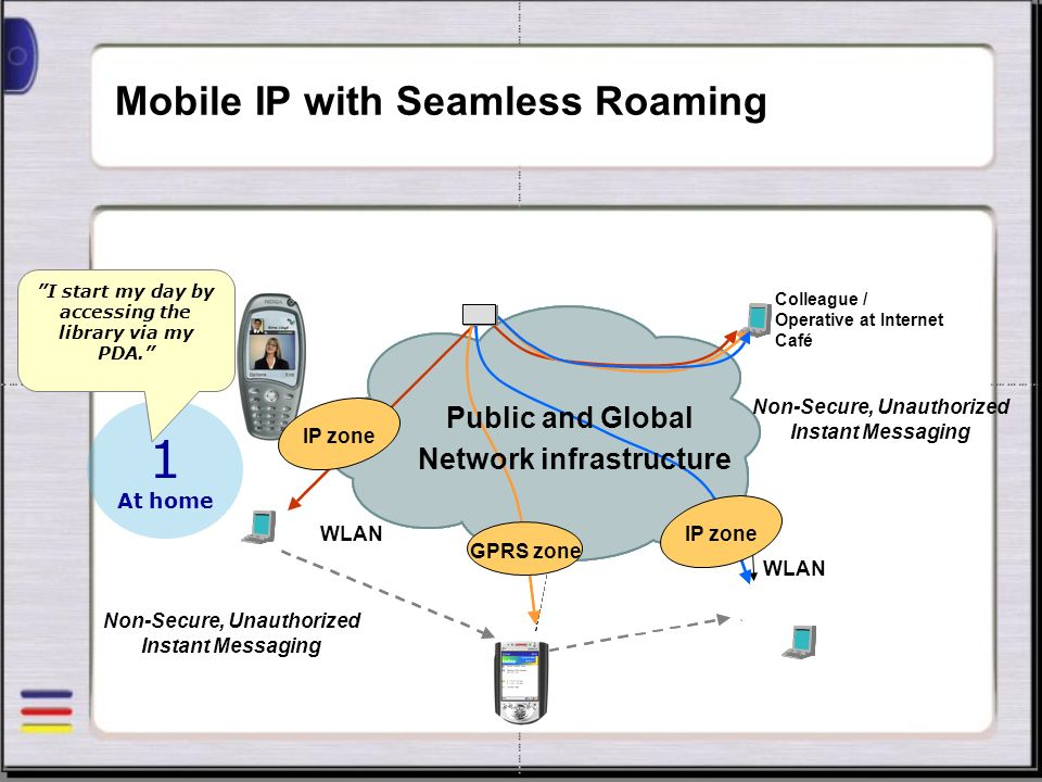 Mobile IP with Seamless Roaming