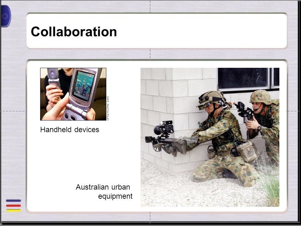 Collaboration Handheld devices Australian urban equipment