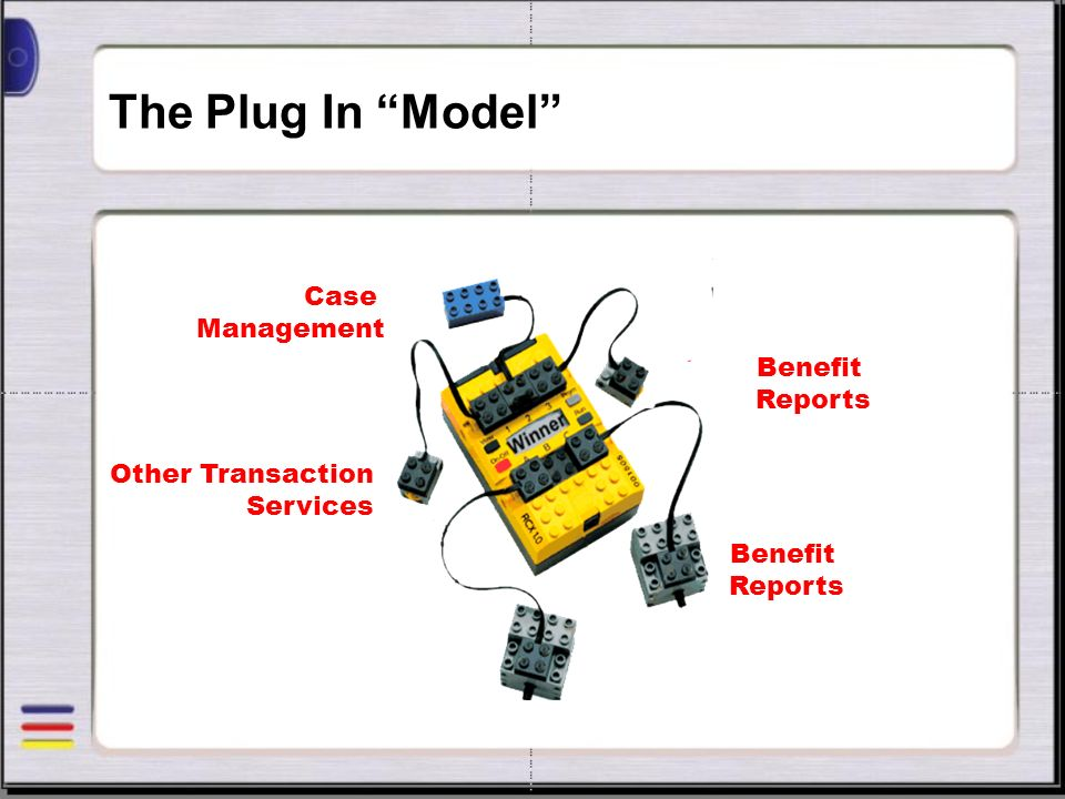 The Plug In Model Other Transaction Services Benefit Reports Case Management Benefit Reports