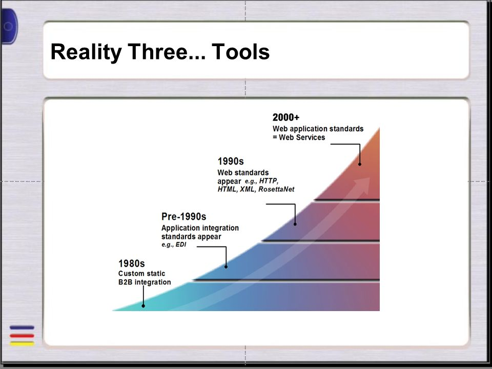 Reality Three... Tools