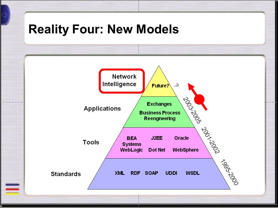 Reality Four: New Models