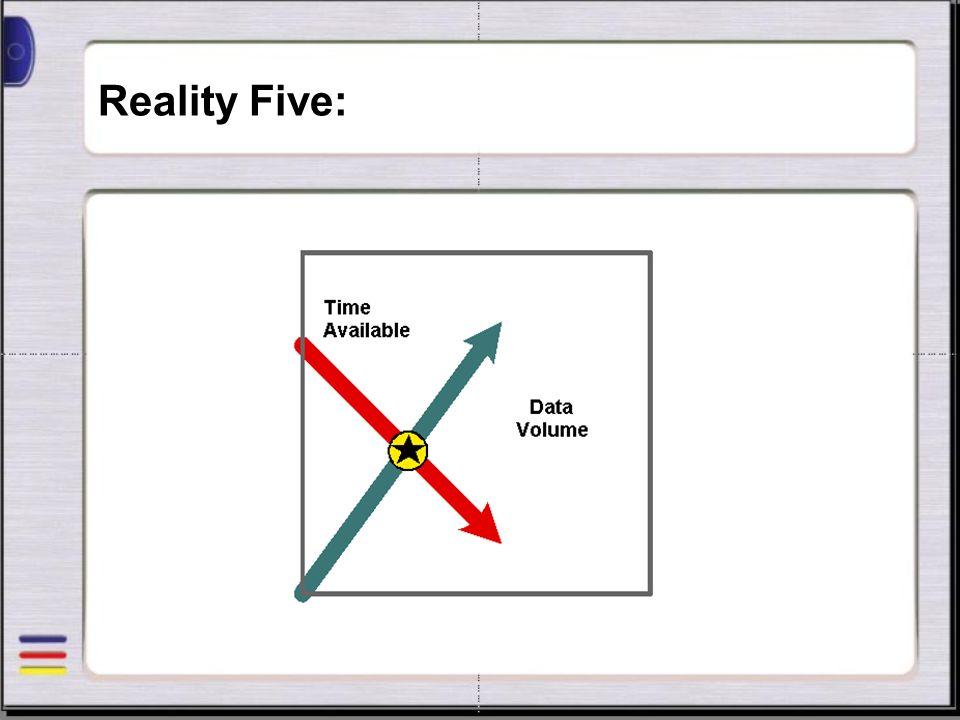 Reality Five: