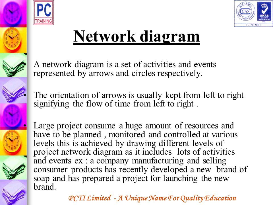 PCTI Limited - A Unique Name For Quality Education Network diagram A network diagram is a set of activities and events represented by arrows and circl