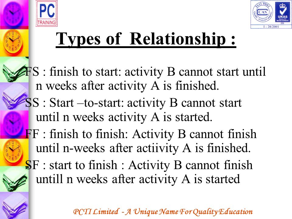 PCTI Limited - A Unique Name For Quality Education Types of Relationship : FS : finish to start: activity B cannot start until n weeks after activity