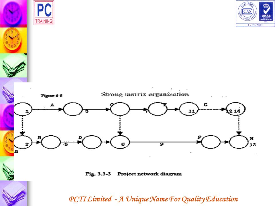 PCTI Limited - A Unique Name For Quality Education