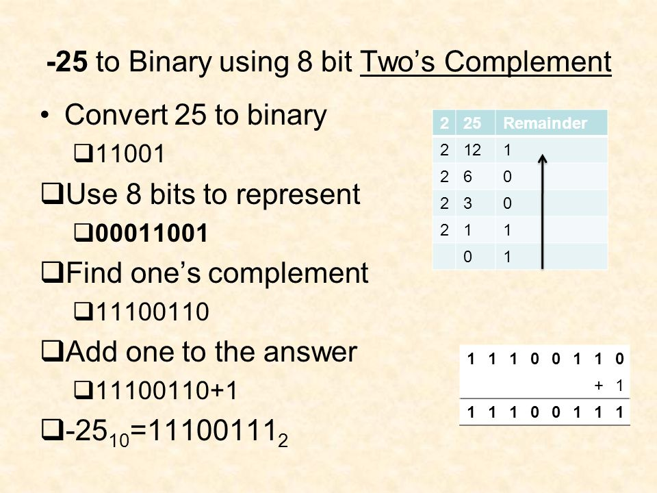 -25 to Binary using 8 bit Twos Complement Convert 25 to binary 11001 Use 8 bits to represent 00011001 Find ones complement 11100110 Add one to the ans