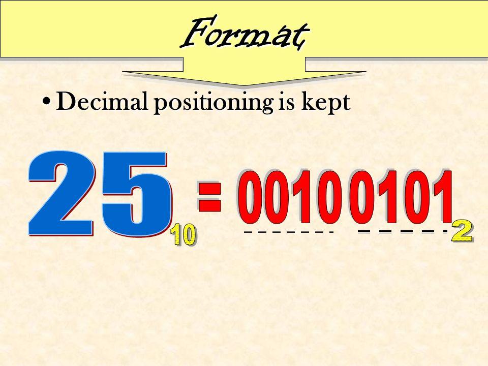 Format Decimal positioning is keptDecimal positioning is kept