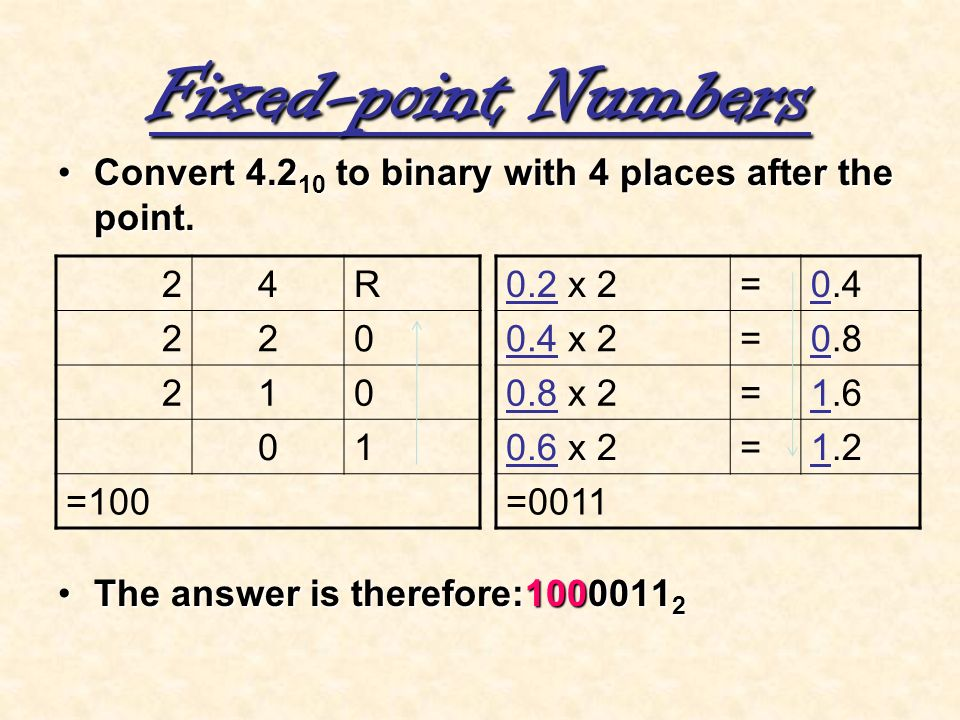 Fixed-point Numbers Convert 4.2 10 to binary with 4 places after the point.Convert 4.2 10 to binary with 4 places after the point. The answer is there